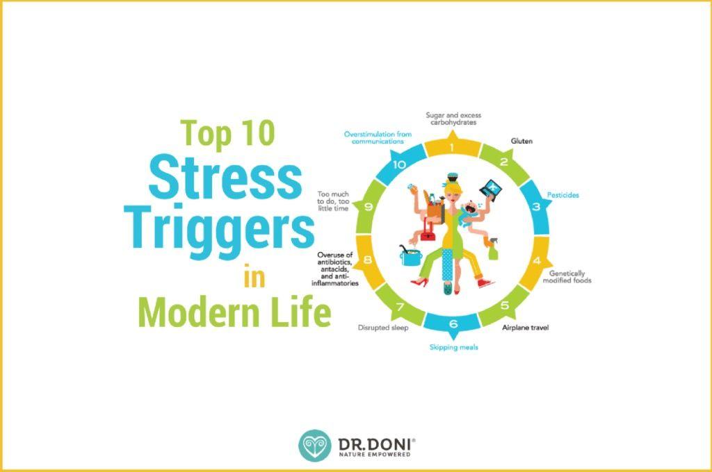 Shingles Stress Story